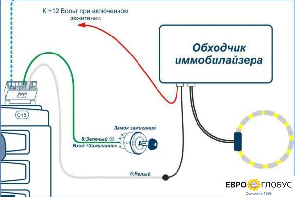 signalizacia-na-reno5